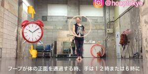 フープダンスの技 ゴースティングアイソレーション
